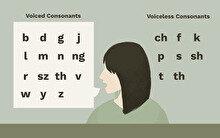 Правила чтения английских согласных